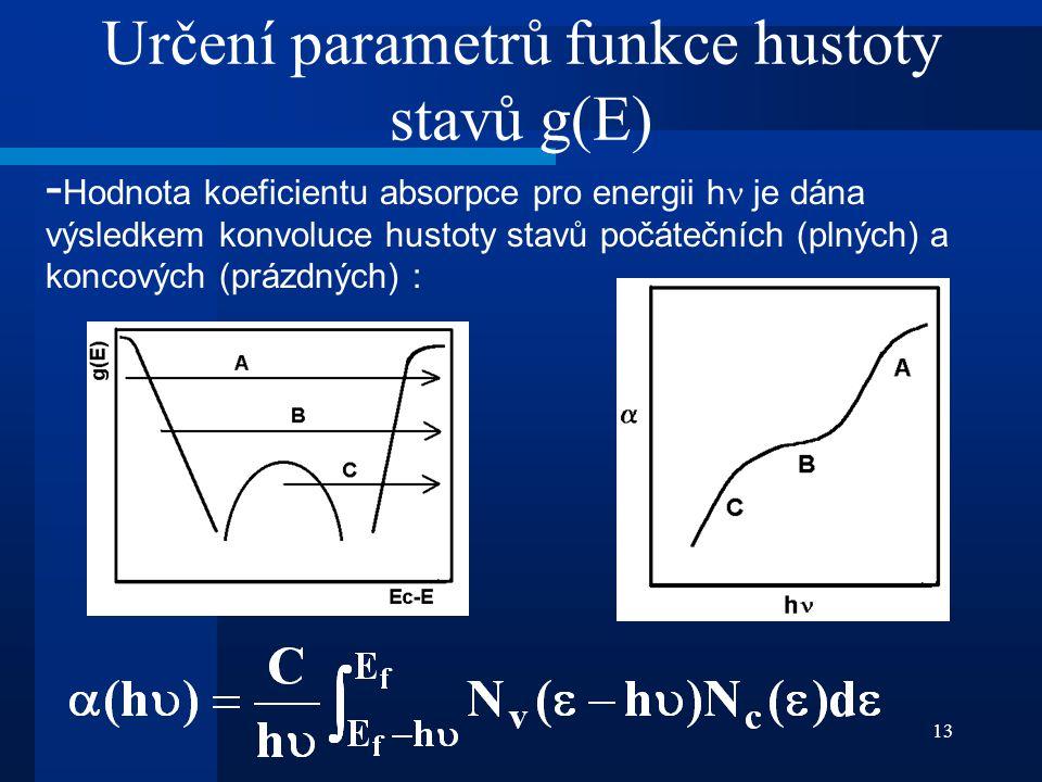 13 Určení parametrů funkce hustoty stavů g(E) - Hodnota koeficientu absorpce pro energii h je dána výsledkem konvoluce hustoty stavů počátečních (plný