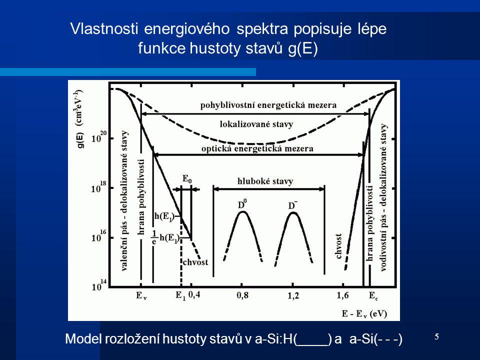 5 Vlastnosti energiového spektra popisuje lépe funkce hustoty stavů g(E) Model rozložení hustoty stavů v a-Si:H(____) a a-Si(- - -)