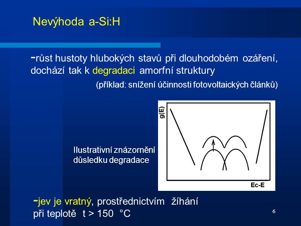 6 Nevýhoda a-Si:H Ilustrativní znázornění důsledku degradace - růst hustoty hlubokých stavů při dlouhodobém ozáření, dochází tak k degradaci amorfní s