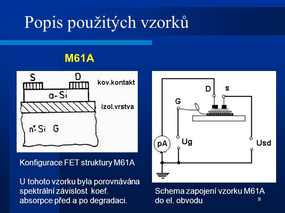 8 Popis použitých vzorků M61A Konfigurace FET struktury M61A Schema zapojení vzorku M61A do el. obvodu U tohoto vzorku byla porovnávána spektrální záv