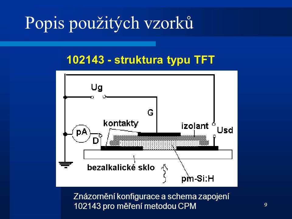 9 Popis použitých vzorků 102143 - struktura typu TFT Znázornění konfigurace a schema zapojení 102143 pro měření metodou CPM
