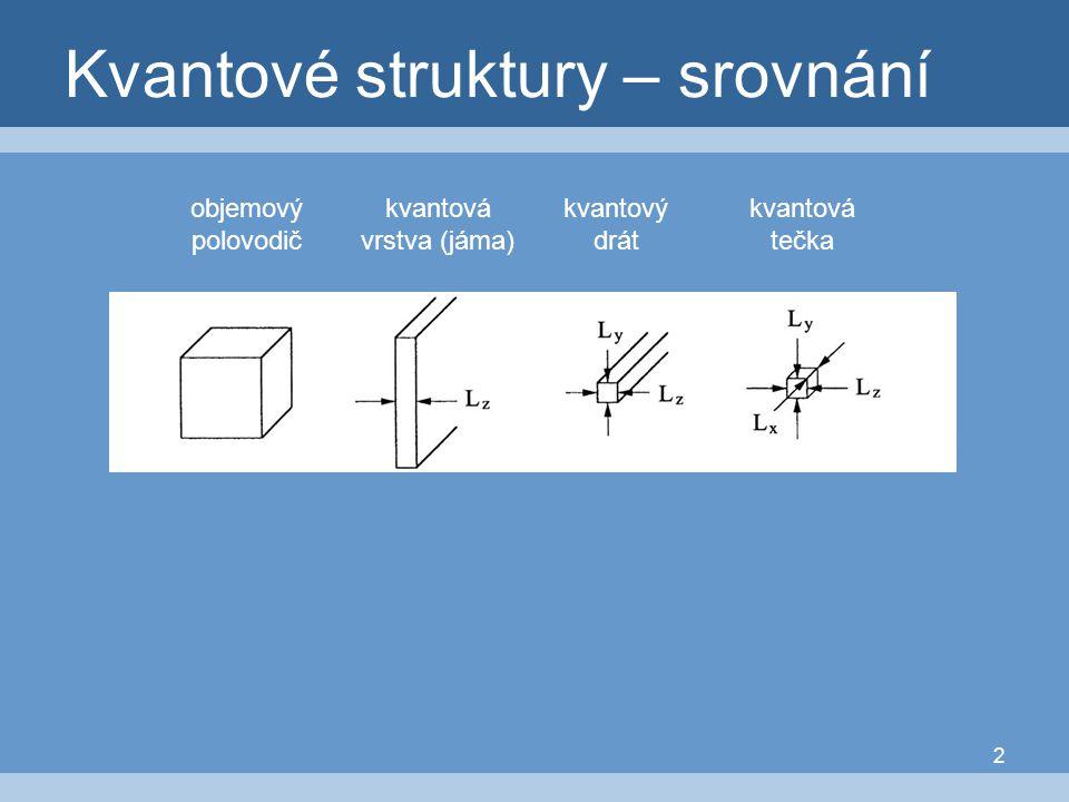 2 Kvantové struktury – srovnání objemový polovodič kvantová vrstva (jáma) kvantový drát kvantová tečka