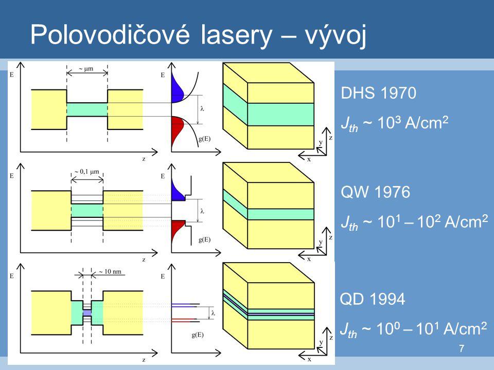 7 Polovodičové lasery – vývoj DHS 1970 J th ~ 10 3 A/cm 2 QW 1976 J th ~ 10 1 – 10 2 A/cm 2 QD 1994 J th ~ 10 0 – 10 1 A/cm 2
