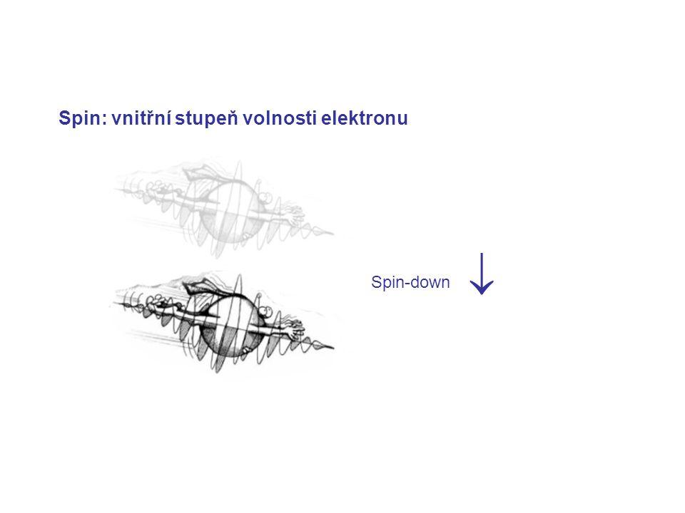 Spin: vnitřní stupeň volnosti elektronu Spin-down 