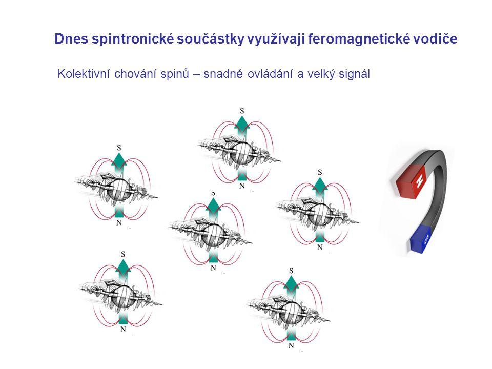 Dnes spintronické součástky využívaji feromagnetické vodiče Kolektivní chování spinů – snadné ovládání a velký signál