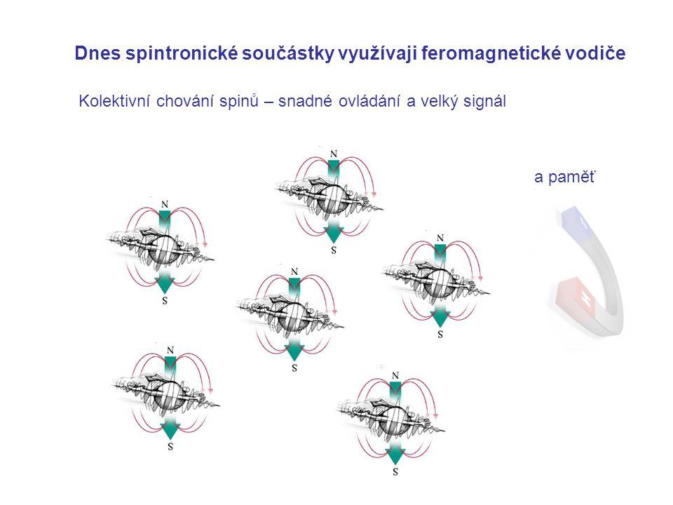 Dnes spintronické součástky využívaji feromagnetické vodiče Kolektivní chování spinů – snadné ovládání a velký signál a paměť