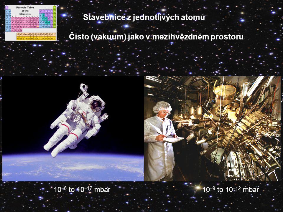 Čisto (vakuum) jako v mezihvězdném prostoru 10 −9 to 10 −12 mbar10 −6 to 10 −17 mbar