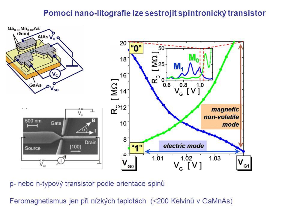 Pomocí nano-litografie lze sestrojit spintronický transistor p- nebo n-typový transistor podle orientace spinů Feromagnetismus jen při nízkých teplotách (<200 Kelvinů v GaMnAs)