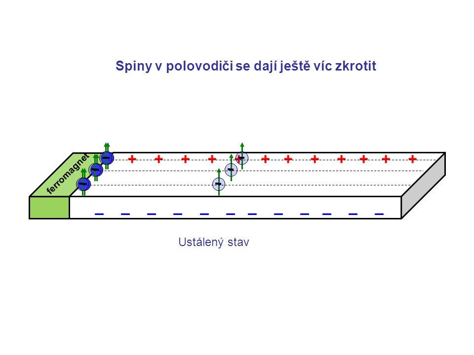 – – – – – – + + + + + + + + + + + + Spiny v polovodiči se dají ještě víc zkrotit Ustálený stav ferromagnet