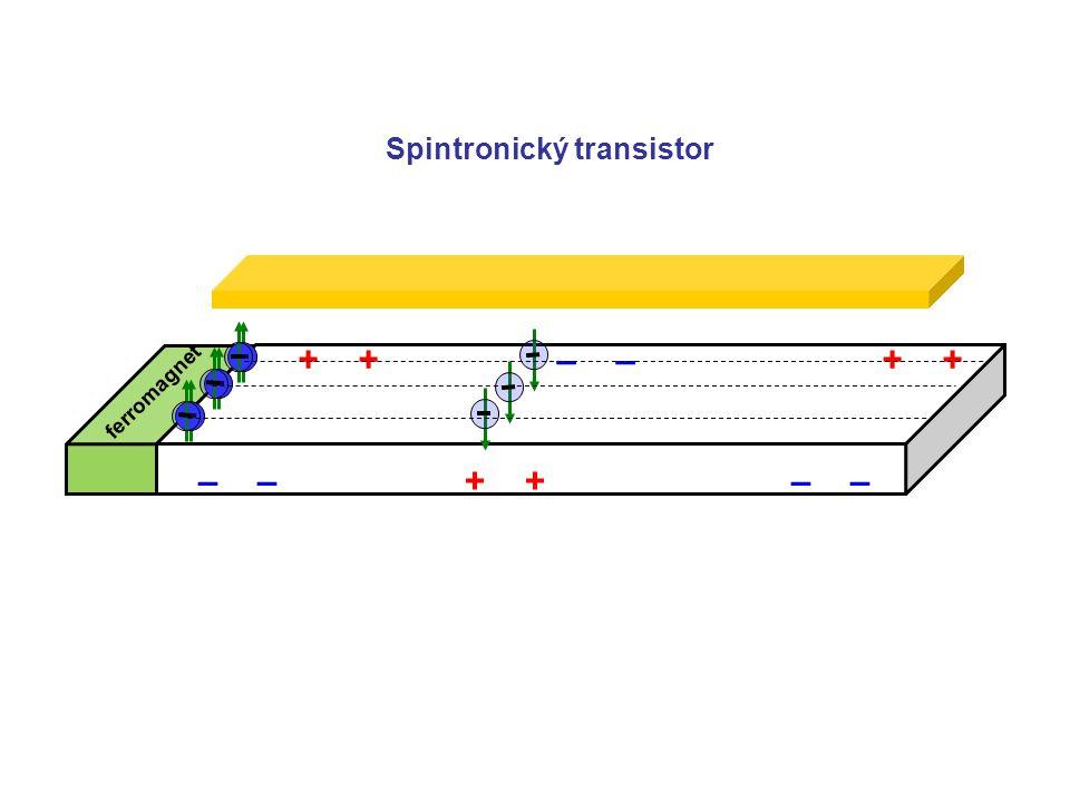 – – + + – – + + – – + + Spintronický transistor ferromagnet