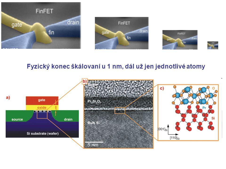 Fyzický konec škálovaní u 1 nm, dál už jen jednotlivé atomy