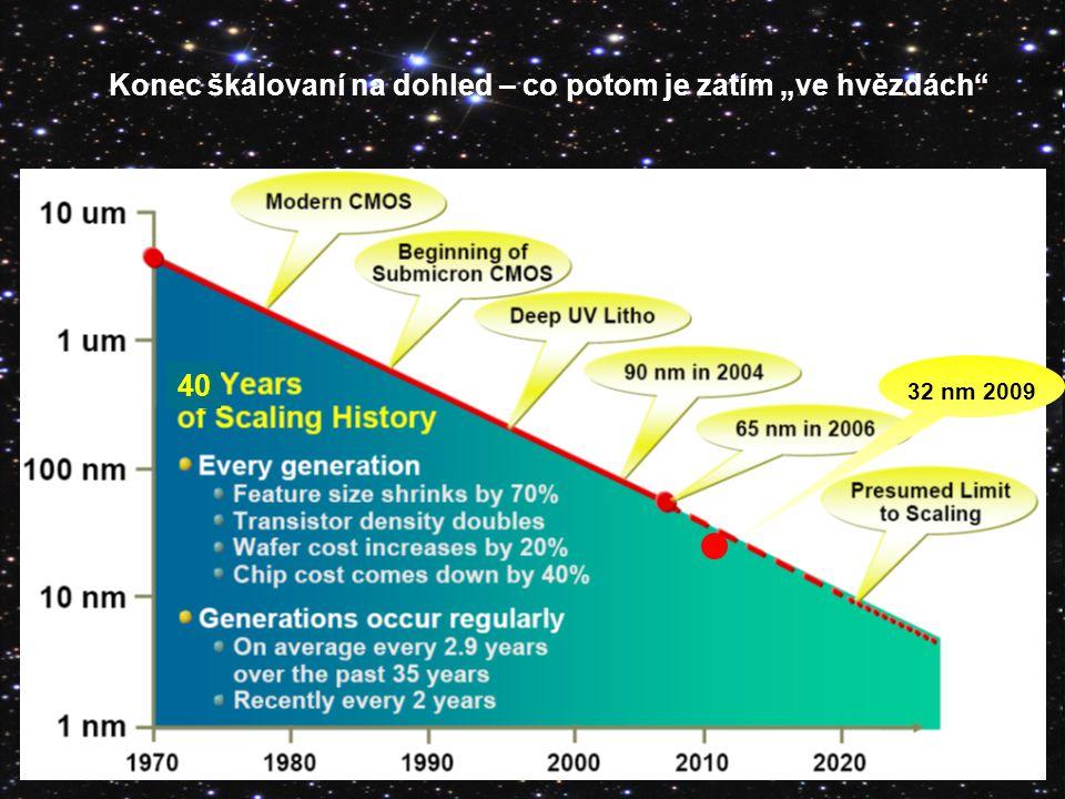 """Konec škálovaní na dohled – co potom je zatím """"ve hvězdách 32 nm 2009 40"""