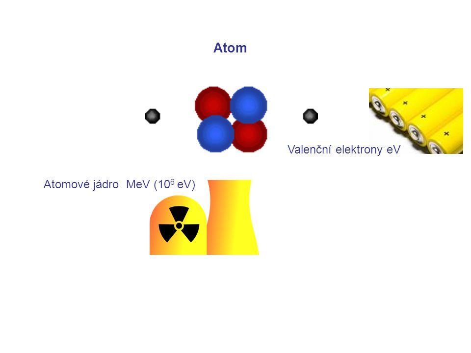 Elektron - ika Elementární částice elektron: s nábojem (záporným) s malou hmotností Co dál s elektronem.