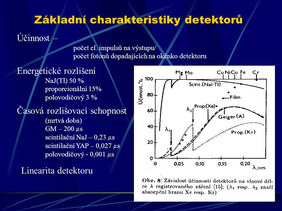 Základní charakteristiky detektorů Účinnost – počet el. impulsů na výstupu/ počet fotonů dopadajících na okénko detektoru Energetické rozlišení NaJ(Tl