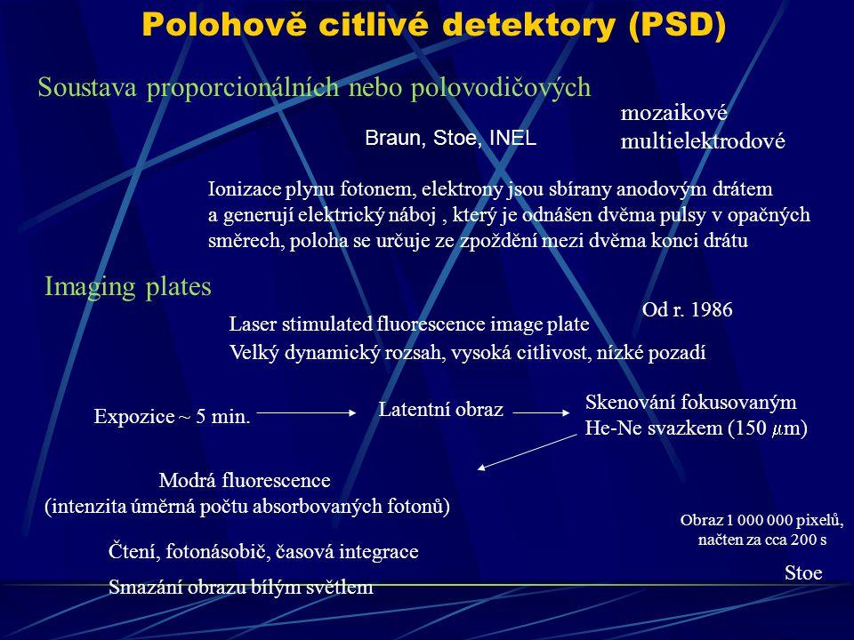 Polohově citlivé detektory (PSD) Soustava proporcionálních nebo polovodičových mozaikové multielektrodové Braun, Stoe, INEL Ionizace plynu fotonem, el