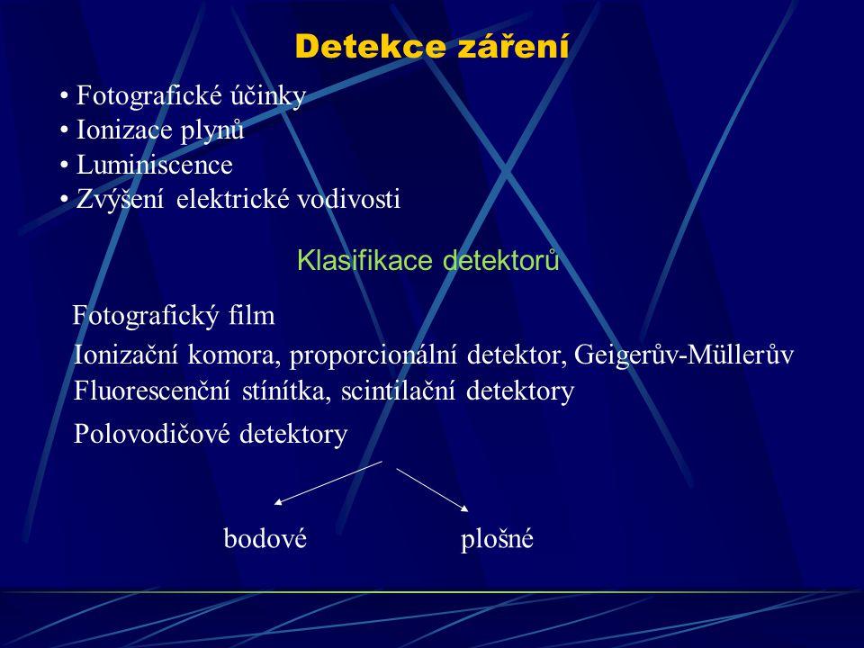 Detekce záření Fotografické účinky Ionizace plynů Luminiscence Zvýšení elektrické vodivosti Klasifikace detektorů Fotografický film Ionizační komora,