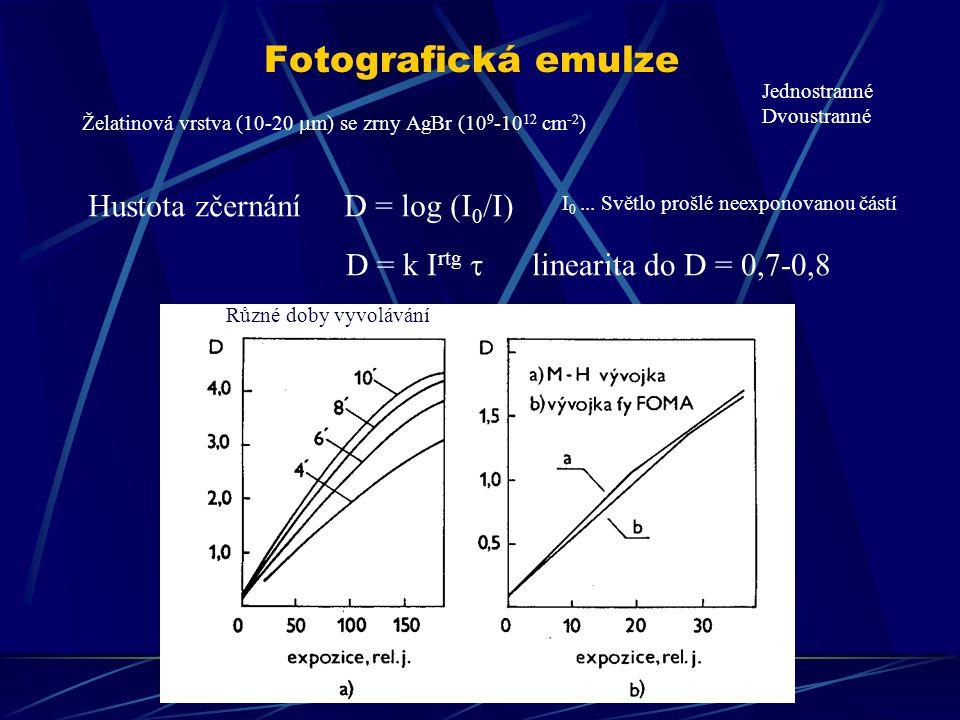 Fotografická emulze Želatinová vrstva (10-20  m) se zrny AgBr (10 9 -10 12 cm -2 ) Hustota zčernání D = log (I 0 /I) I 0... Světlo prošlé neexponovan