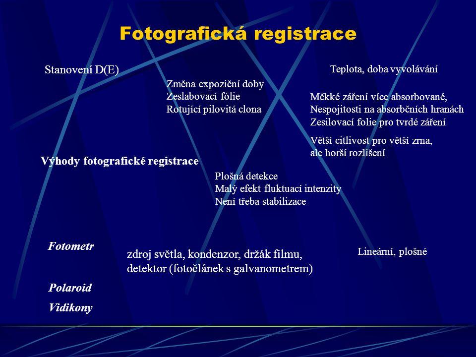 Fotografická registrace Stanovení D(E) Změna expoziční doby Zeslabovací fólie Rotující pilovitá clona Teplota, doba vyvolávání Větší citlivost pro vět