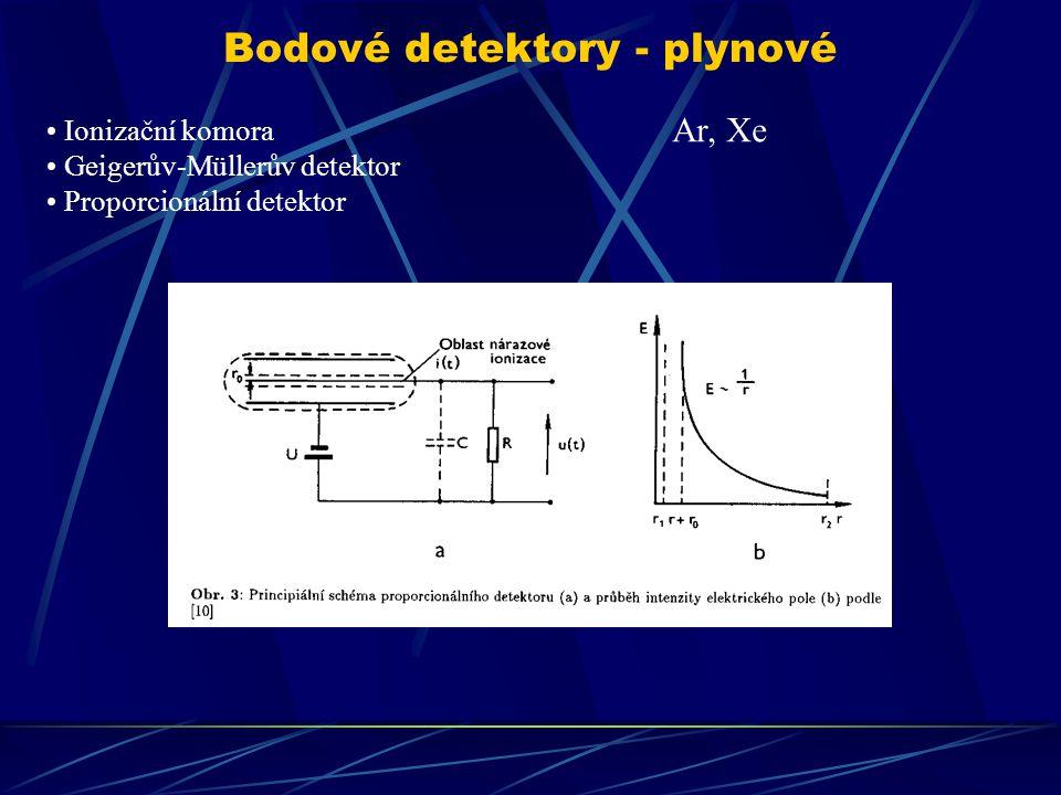 Bodové detektory V < V 1 rekombinace elektronů a iontů V 1 < V < V 2 všechny ionty a elektrony dopadnou na příslušné elektrody, jejich počet závisí jen na počtu absorbovaných fotonů V > V 2 lavinová ionizace Koeficient plynového zesílení: A = N 2 /N 1 1 foton CuK   270 párů iont-elektron Počet iontů vzniklý absorpcí Počet iontů na elektrodě