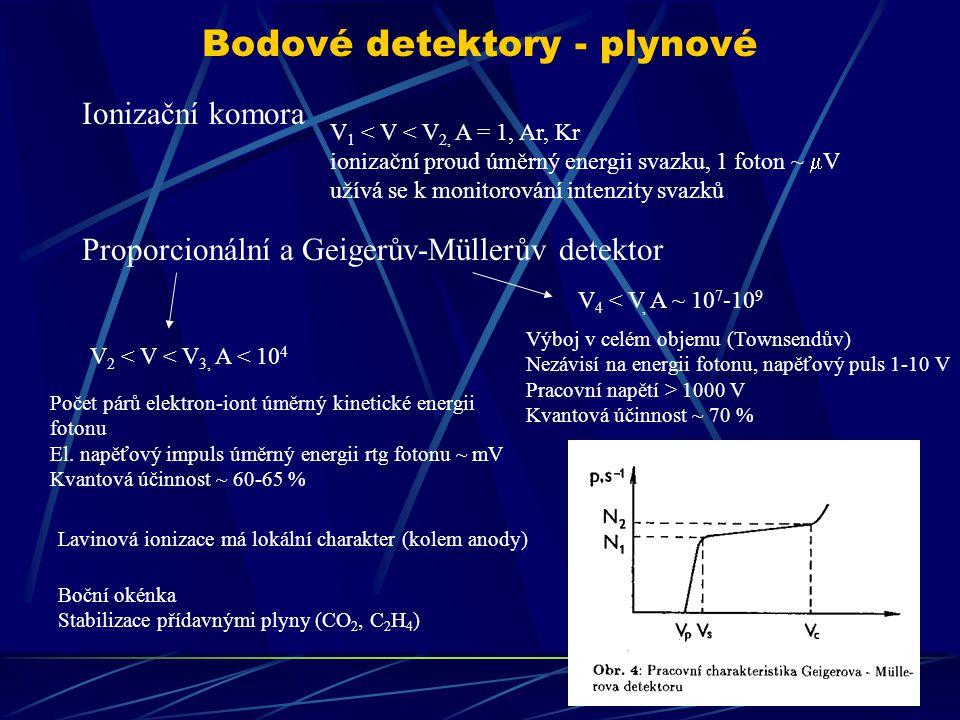 Bodové detektory - plynové Ionizační komora V 1 < V < V 2, A = 1, Ar, Kr ionizační proud úměrný energii svazku, 1 foton ~  V užívá se k monitorování intenzity svazků Proporcionální a Geigerův-Müllerův detektor V 2 < V < V 3, A < 10 4 Počet párů elektron-iont úměrný kinetické energii fotonu El.