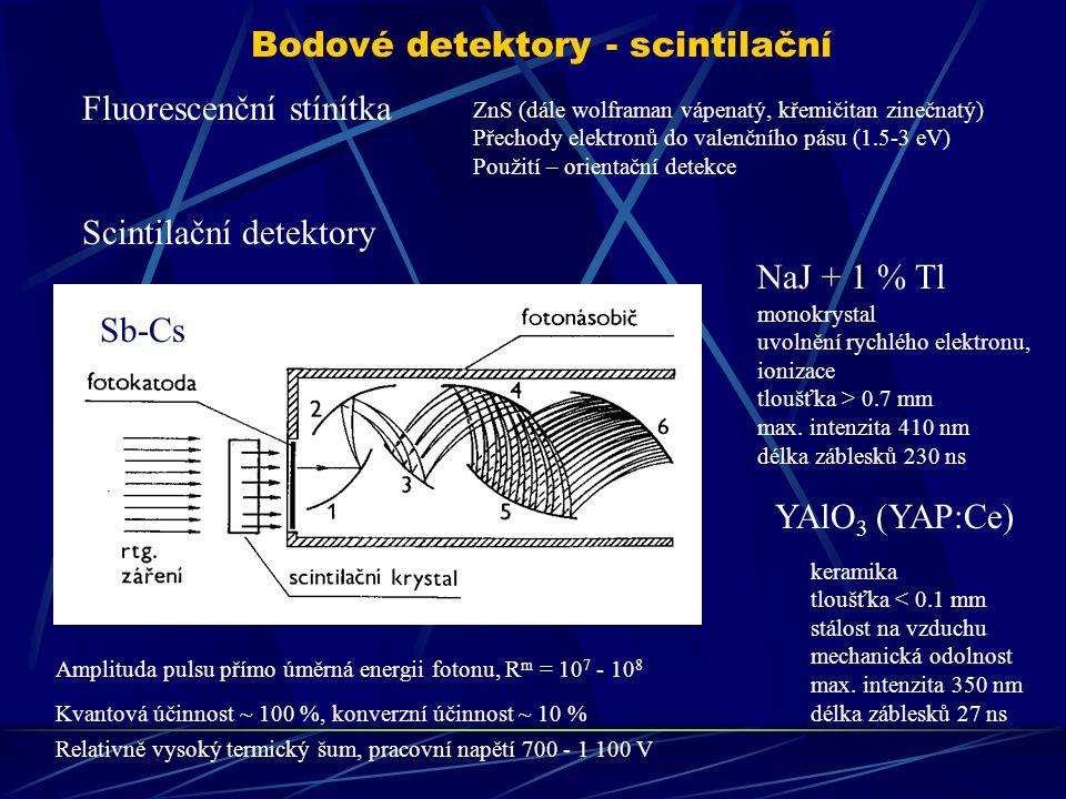 Bodové detektory - scintilační Fluorescenční stínítka ZnS (dále wolframan vápenatý, křemičitan zinečnatý) Přechody elektronů do valenčního pásu (1.5-3
