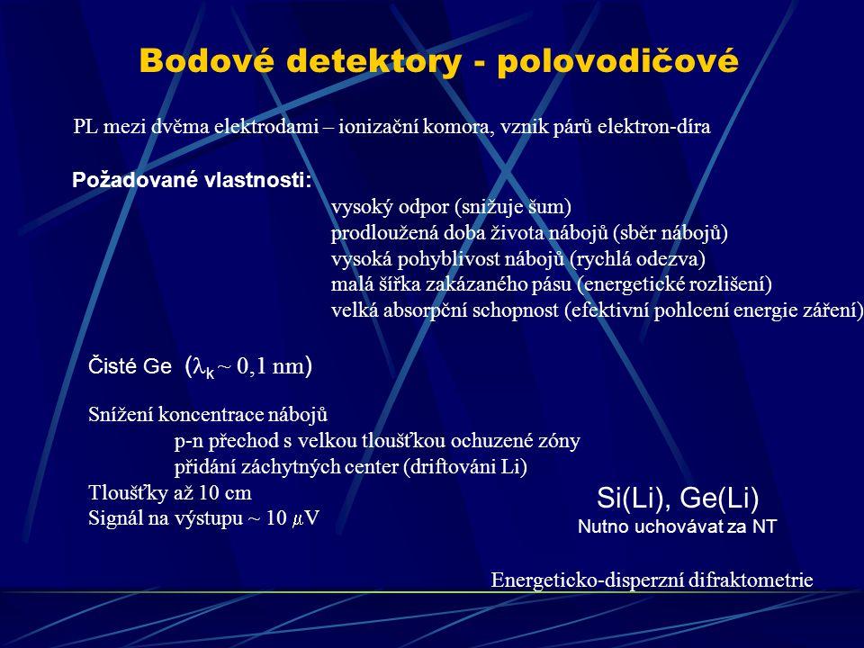 Bodové detektory - polovodičové PL mezi dvěma elektrodami – ionizační komora, vznik párů elektron-díra Požadované vlastnosti: vysoký odpor (snižuje šum) prodloužená doba života nábojů (sběr nábojů) vysoká pohyblivost nábojů (rychlá odezva) malá šířka zakázaného pásu (energetické rozlišení) velká absorpční schopnost (efektivní pohlcení energie záření) Čisté Ge ( k ~ 0,1 nm ) Snížení koncentrace nábojů p-n přechod s velkou tloušťkou ochuzené zóny přidání záchytných center (driftováni Li) Tloušťky až 10 cm Signál na výstupu ~ 10  V Si(Li), Ge(Li) Nutno uchovávat za NT Energeticko-disperzní difraktometrie