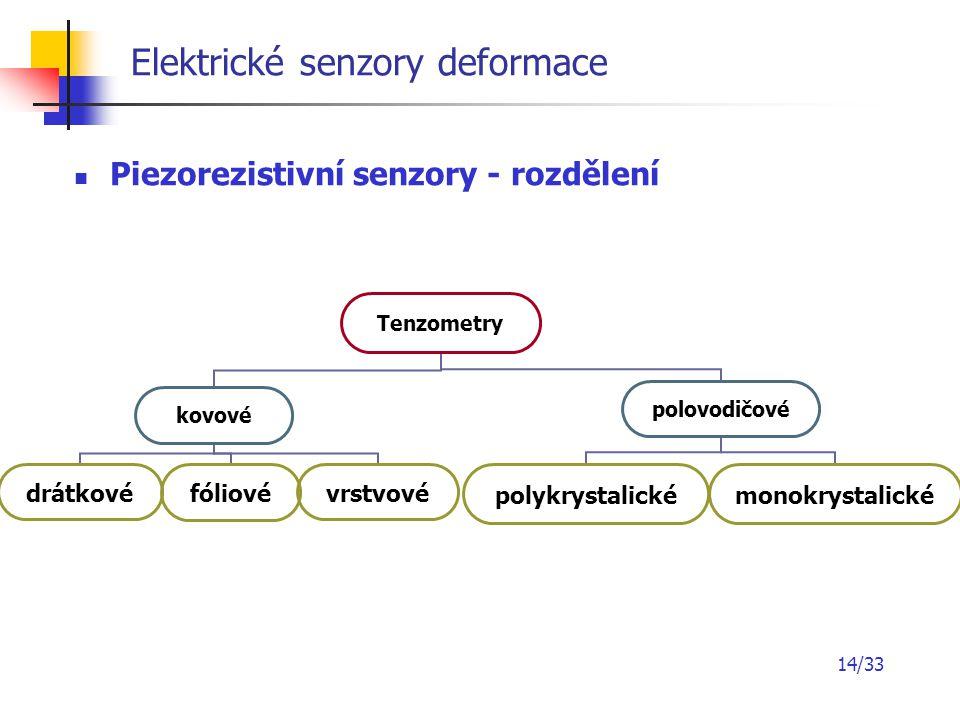 14/33 Elektrické senzory deformace Piezorezistivní senzory - rozdělení Tenzometry kovové fóliovévrstvovédrátkové polovodičové monokrystalicképolykryst
