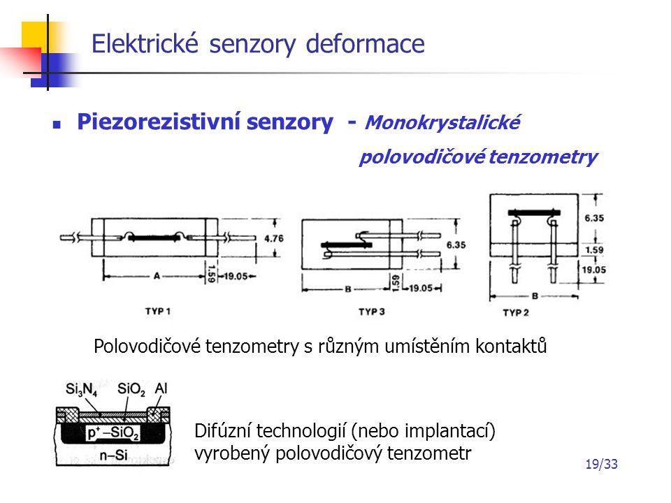 19/33 Elektrické senzory deformace Piezorezistivní senzory - Monokrystalické polovodičové tenzometry Polovodičové tenzometry s různým umístěním kontak