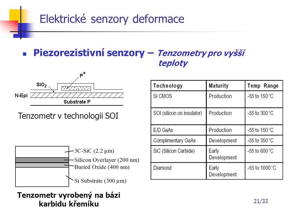 21/33 Elektrické senzory deformace Piezorezistivní senzory – Tenzometry pro vyšší teploty Tenzometr v technologii SOI Tenzometr vyrobený na bázi karbi