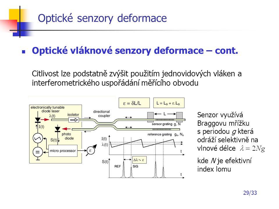 29/33 Senzor využívá Braggovu mřížku s periodou g která odráží selektivně na vlnové délce kde N je efektivní index lomu Optické senzory deformace Opti