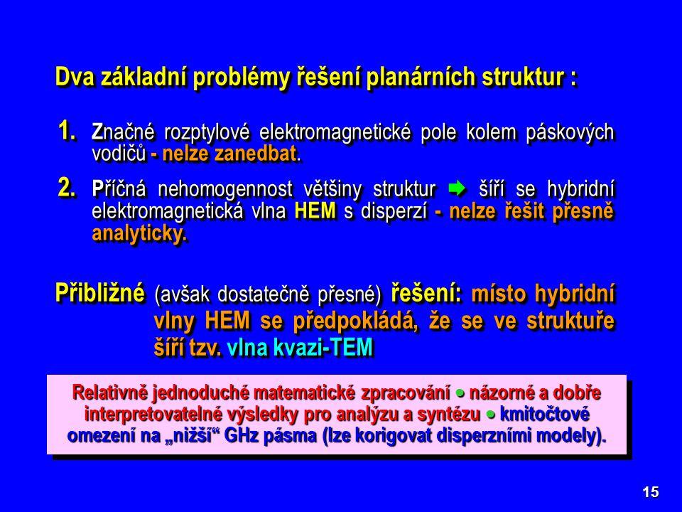 15 Dva základní problémy řešení planárních struktur : 1. Z načné rozptylové elektromagnetické pole kolem páskových vodičů - nelze zanedbat. 2. P říčná