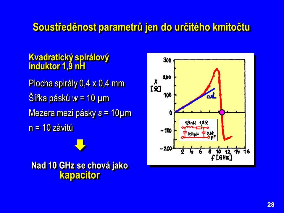 Soustředěnost parametrů jen do určitého kmitočtu 28 LLLL Kvadratický spirálový induktor 1,9 nH Plocha spirály 0,4 x 0,4 mm Šířka pásků w = 10 µm M