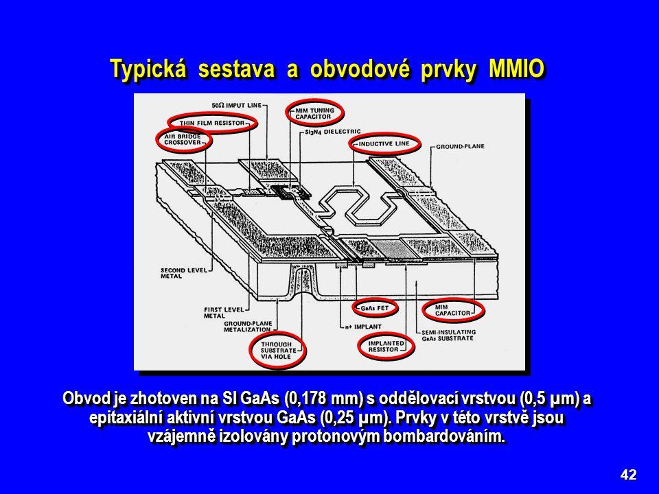 42 Typická sestava a obvodové prvky MMIO Obvod je zhotoven na SI GaAs (0,178 mm) s oddělovací vrstvou (0,5 µm) a epitaxiální aktivní vrstvou GaAs (0,2