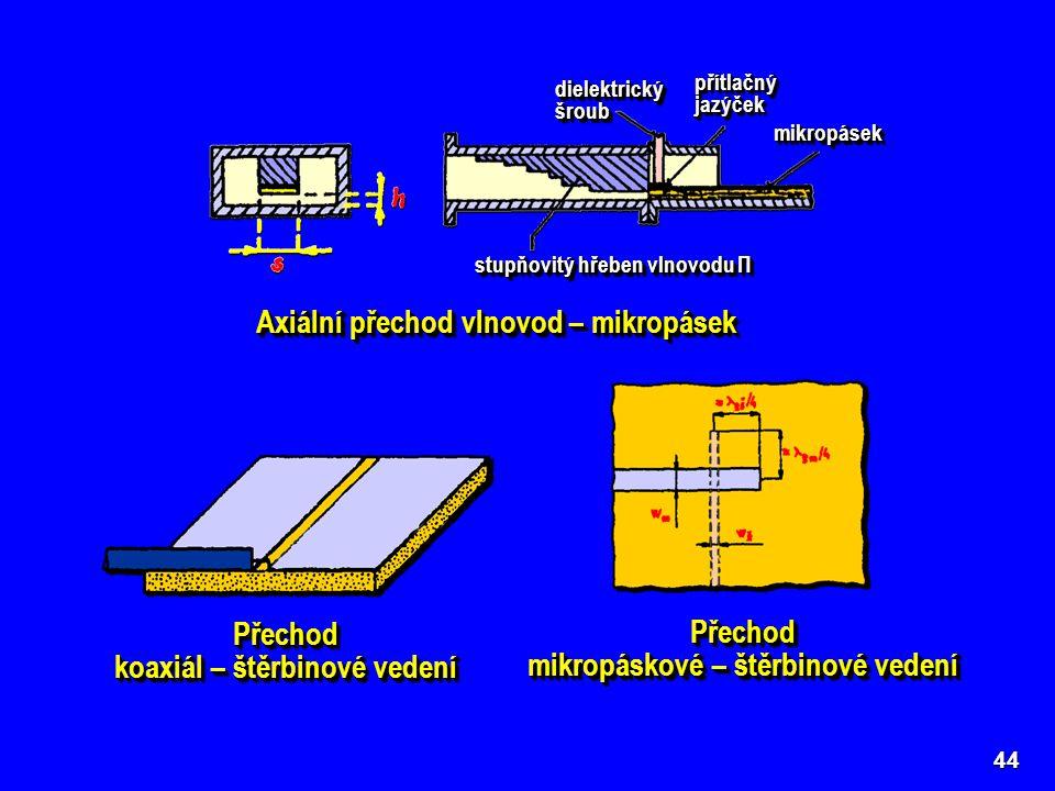 44 dielektrický šroub přítlačný jazýček mikropásekmikropásek stupňovitý hřeben vlnovodu Π Axiální přechod vlnovod – mikropásek Přechod koaxiál – štěrb