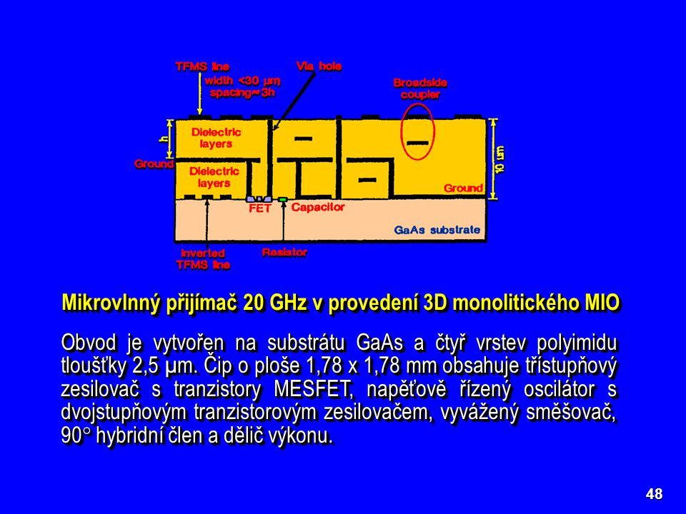 Mikrovlnný přijímač 20 GHz v provedení 3D monolitického MIO Obvod je vytvořen na substrátu GaAs a čtyř vrstev polyimidu tloušťky 2,5 µm. Čip o ploše 1