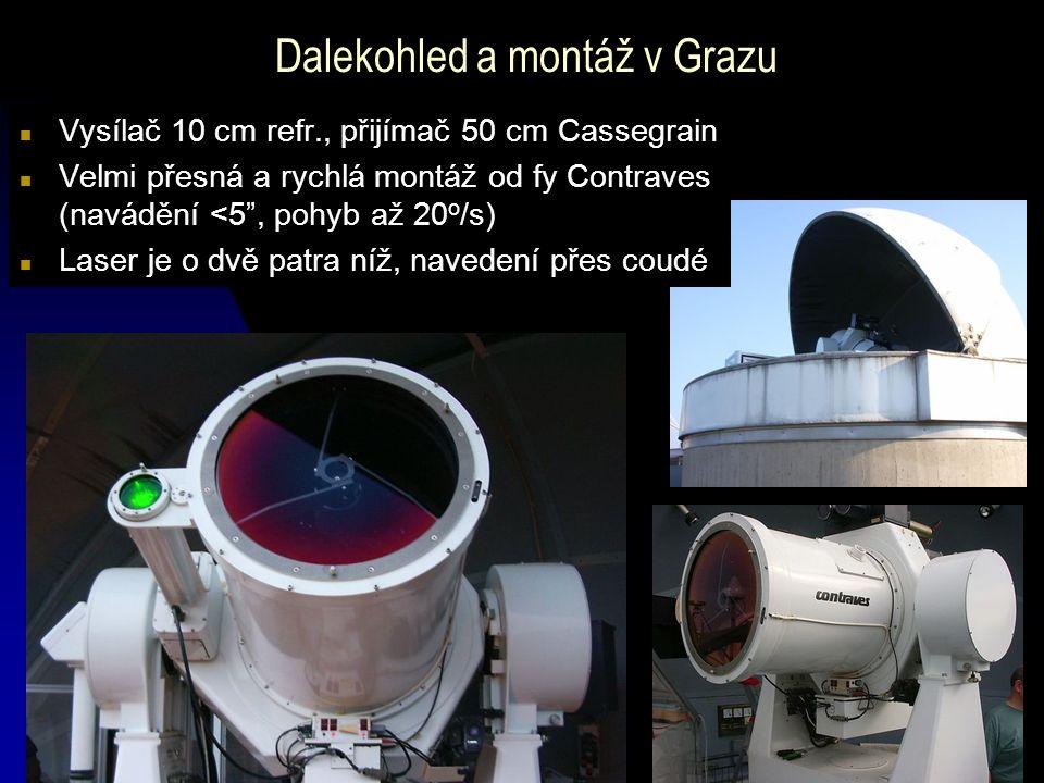 """Dalekohled a montáž v Grazu n Vysílač 10 cm refr., přijímač 50 cm Cassegrain n Velmi přesná a rychlá montáž od fy Contraves (navádění <5"""", pohyb až 20"""