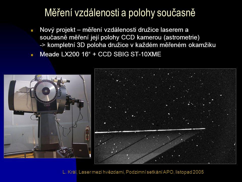 L. Král, Laser mezi hvězdami, Podzimní setkání APO, listopad 2005 Měření vzdálenosti a polohy současně n Nový projekt – měření vzdálenosti družice las