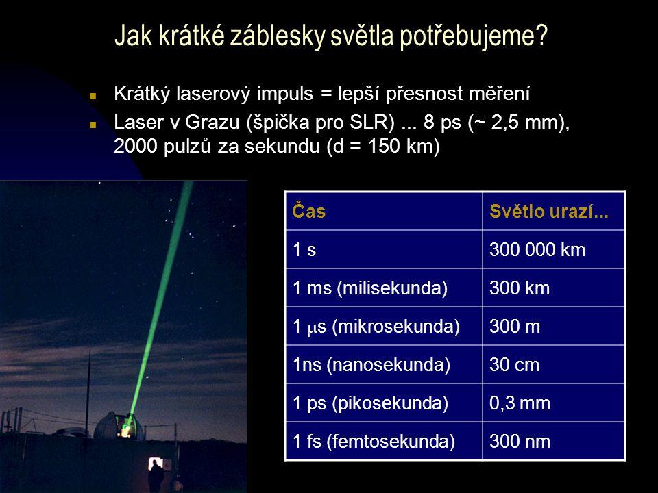 Jak krátké záblesky světla potřebujeme? n Krátký laserový impuls = lepší přesnost měření n Laser v Grazu (špička pro SLR)... 8 ps (~ 2,5 mm), 2000 pul
