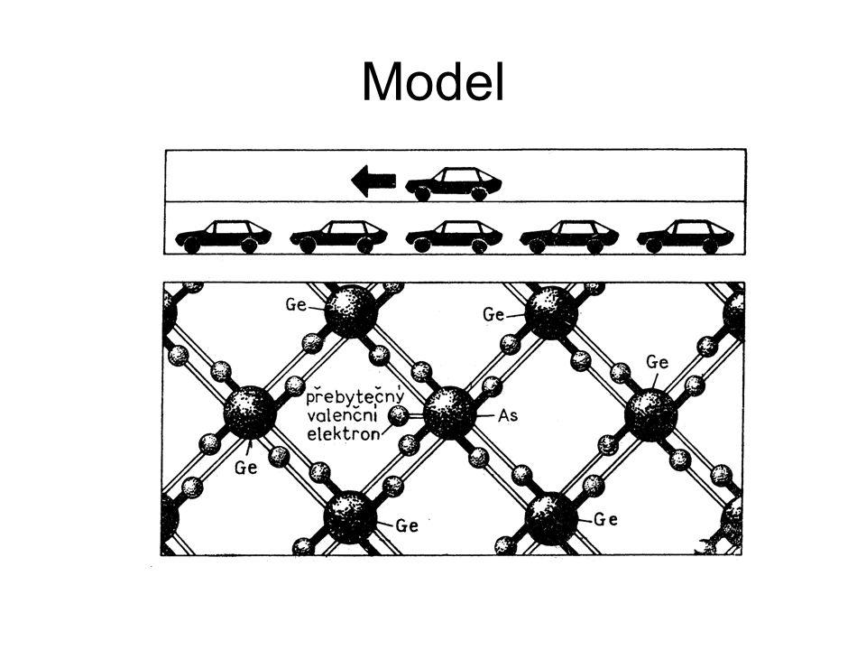 Unipolární tranzistor (řízený polem) MOSFET (metal-oxid-semiconductor-field-effect-transistor)