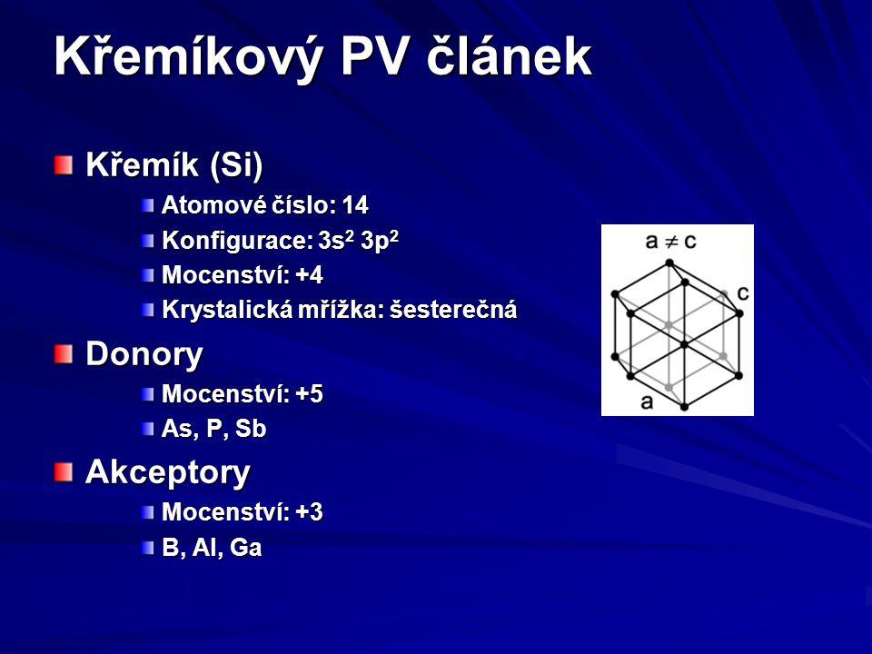 Křemíkový PV článek Křemík (Si) Atomové číslo: 14 Konfigurace: 3s 2 3p 2 Mocenství: +4 Krystalická mřížka: šesterečná Donory Mocenství: +5 As, P, Sb A