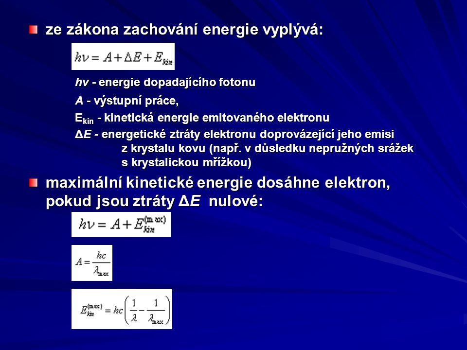 ze zákona zachování energie vyplývá: hv - energie dopadajícího fotonu A - výstupní práce, E kin - kinetická energie emitovaného elektronu ΔE - energet