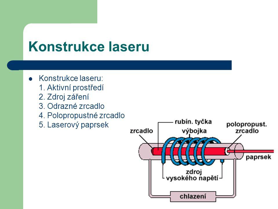 Konstrukce laseru Konstrukce laseru: 1.Aktivní prostředí 2.