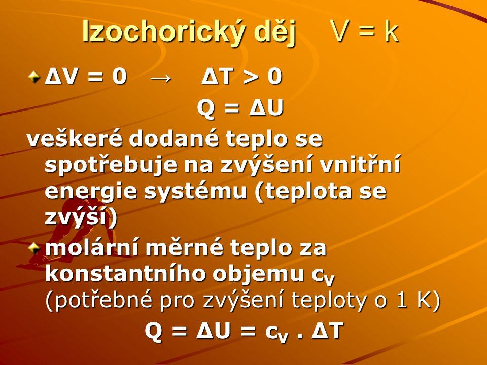 Izochorický děj V = k ∆V = 0 → ∆T > 0 Q = ∆U veškeré dodané teplo se spotřebuje na zvýšení vnitřní energie systému (teplota se zvýší) molární měrné te