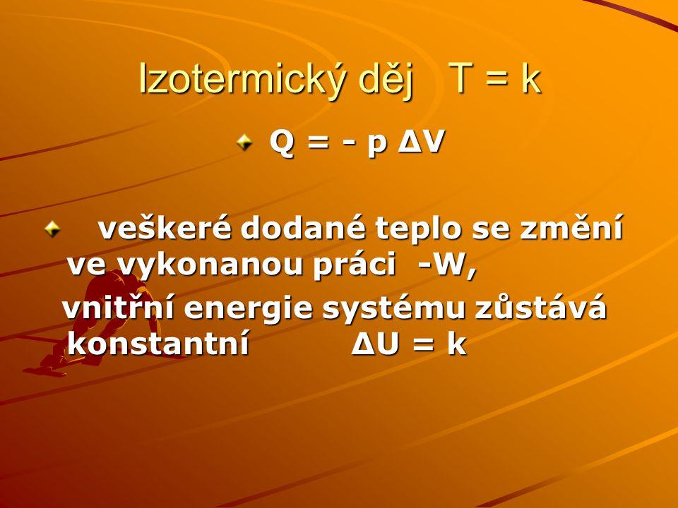 Izotermický děj T = k Q = - p ∆V Q = - p ∆V veškeré dodané teplo se změní ve vykonanou práci -W, veškeré dodané teplo se změní ve vykonanou práci -W,
