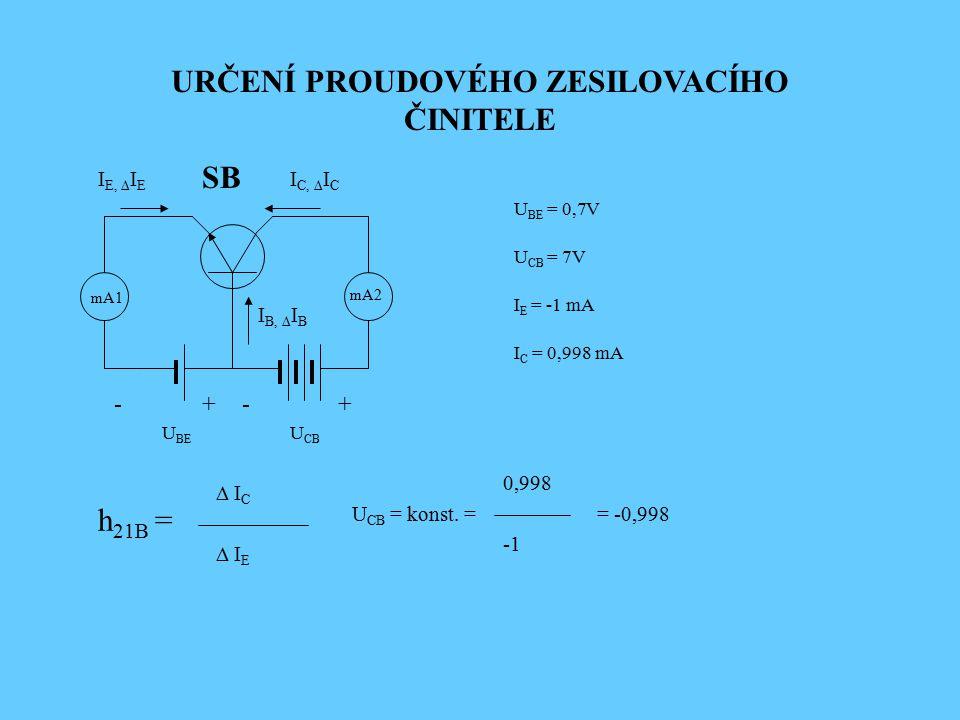 URČENÍ PROUDOVÉHO ZESILOVACÍHO ČINITELE  I B h 21E =  I C U CE = konst. = -0,998 0,002 = -499 h 21C =  I E  I B U EC = konst. = 0,002 = -500  I E
