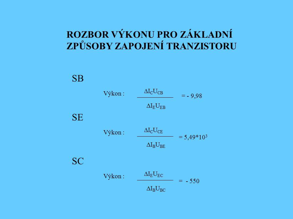 SB -+-+ mA1 mA2 I E,  I E I C,  I C I B,  I B U BE U CB h 21B =  I C  I E U CB = konst. = 0,998 = -0,998 URČENÍ PROUDOVÉHO ZESILOVACÍHO ČINITELE