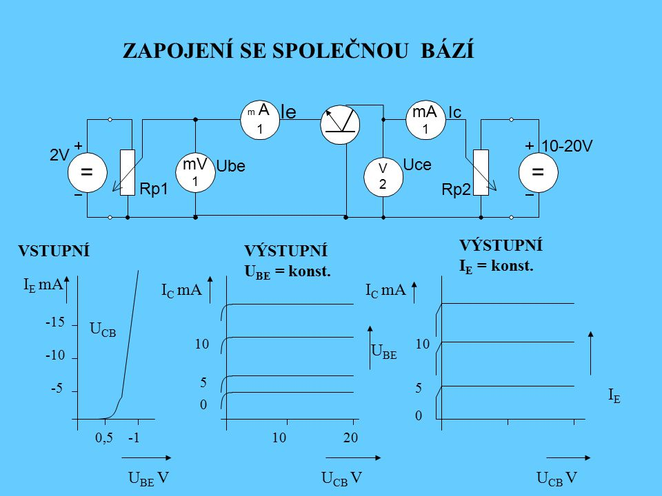 h 12 u 2 u 1 = h 11 i 1 + h 12 u 2 i 2 = h 21 i 1 + h 22 u 2 u1u1 h 21 ui 1 h 22 i1i1 i2i2 i2i2 i2i2 u2u2 LINEARIZOVANÝ NÁHRADNÍ OBVOD NELINEÁRNÍHO DV