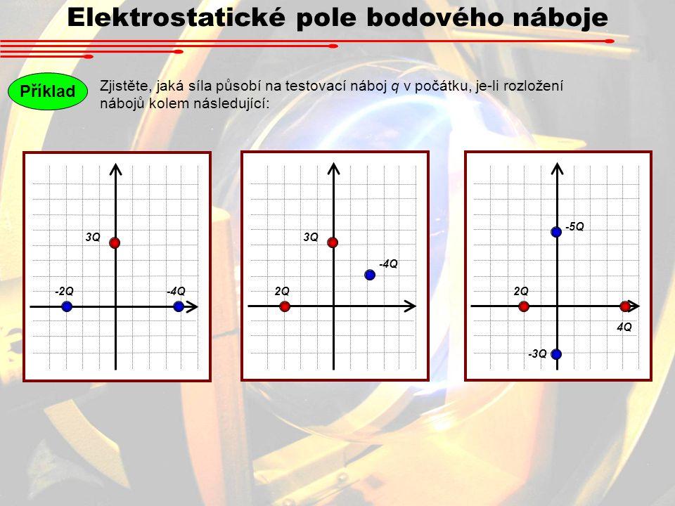 Elektrostatické pole bodového náboje Příklad Zjistěte, jaká síla působí na testovací náboj q v počátku, je-li rozložení nábojů kolem následující: 3Q -2Q-4Q 3Q 2Q -4Q 4Q 2Q -3Q -5Q