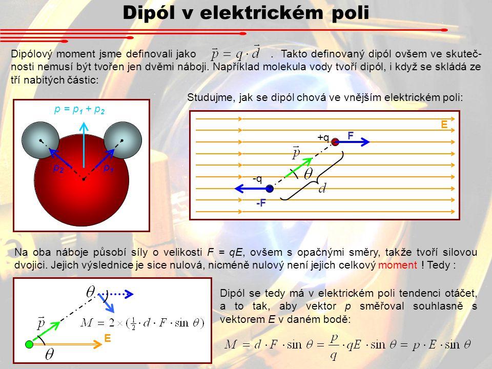 Dipól v elektrickém poli Dipólový moment jsme definovali jako.