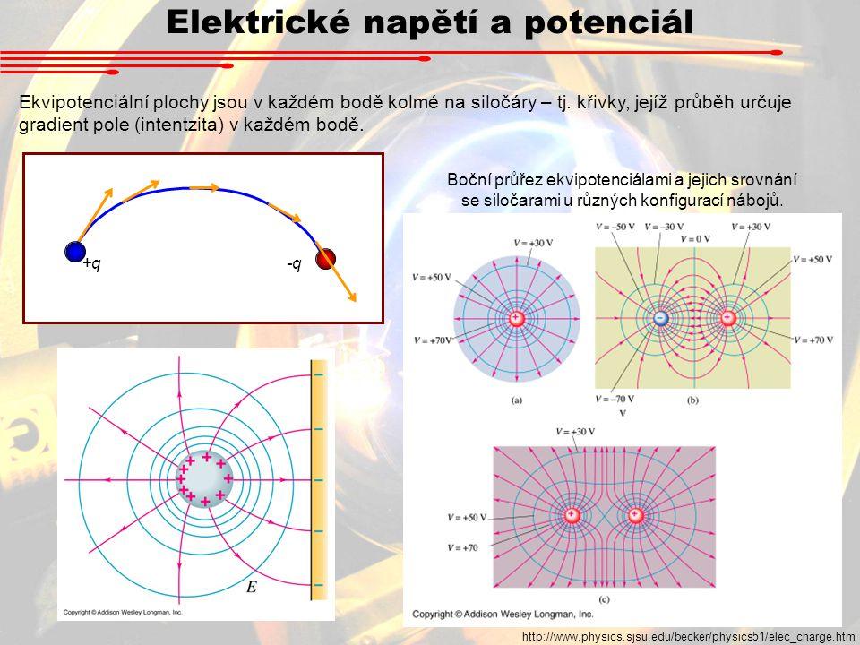 Elektrické napětí a potenciál Ekvipotenciální plochy jsou v každém bodě kolmé na siločáry – tj.